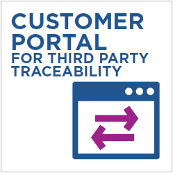 Customer Portal for Third Party Traceability