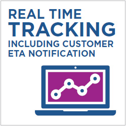 Real Time Tracking including Customer ETA Notification
